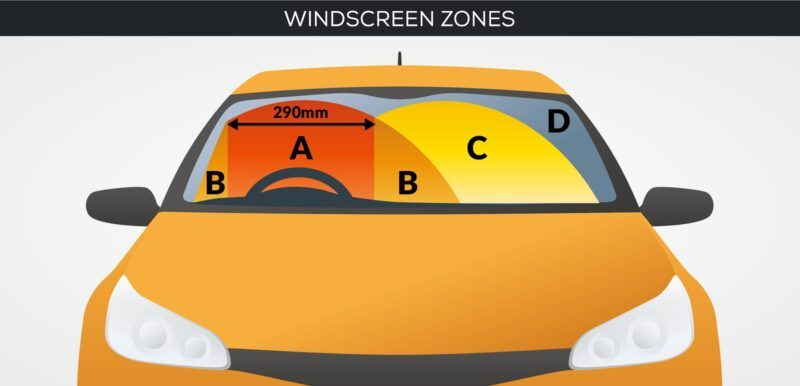 Windscreen Laws, risks and damage Strathclyde Windscreen Repair